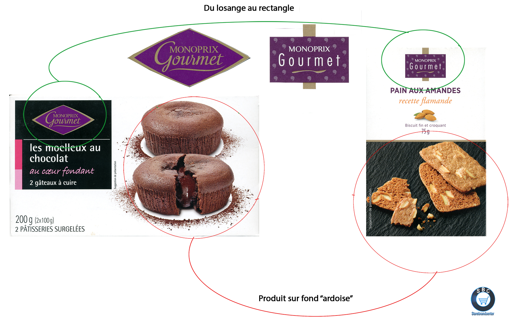 Monoprix gourmet logo